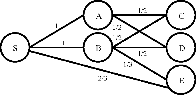 Figure 1 for A Continuous Max-Flow Approach to Multi-Labeling Problems under Arbitrary Region Regularization