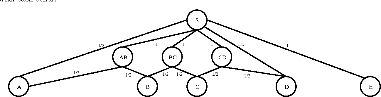Figure 3 for A Continuous Max-Flow Approach to Multi-Labeling Problems under Arbitrary Region Regularization