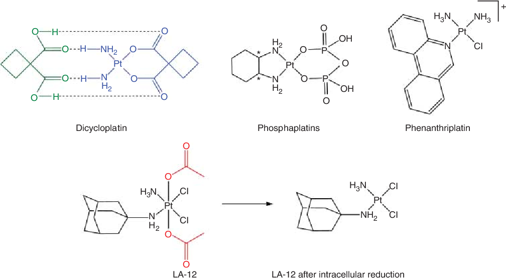 Image result for DICYCLOPLATIN SYNTHESIS