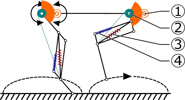 Figure 4 for Oncilla robot: a versatile open-source quadruped research robot with compliant pantograph legs