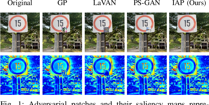 Figure 1 for Inconspicuous Adversarial Patches for Fooling Image Recognition Systems on Mobile Devices
