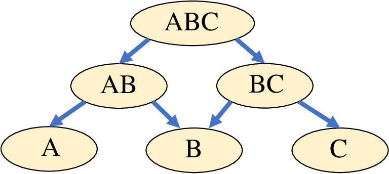 Figure 1 for Adaptive Learning Material Recommendation in Online Language Education