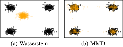 Figure 1 for Estimating Barycenters of Measures in High Dimensions