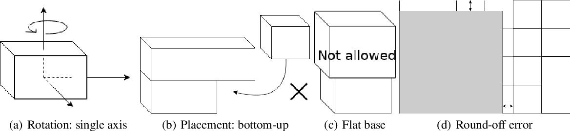 Figure 3 for A Generalized Reinforcement Learning Algorithm for Online 3D Bin-Packing
