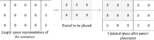 Figure 4 for A Generalized Reinforcement Learning Algorithm for Online 3D Bin-Packing