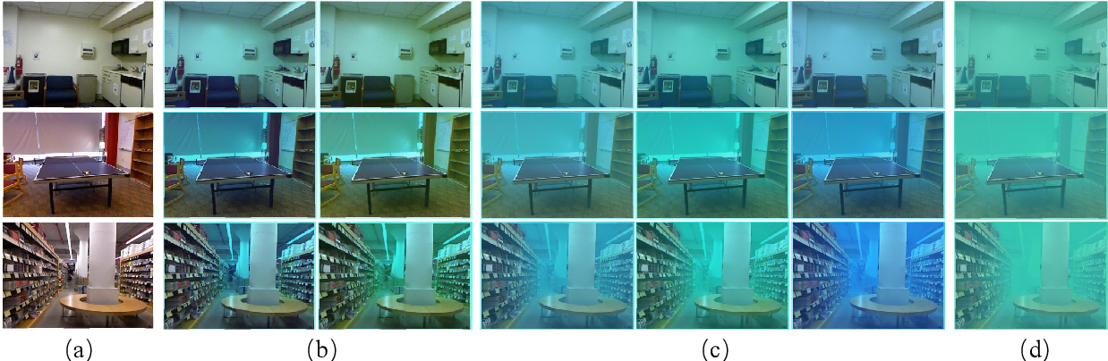 Figure 3 for Domain Adaptive Adversarial Learning Based on Physics Model Feedback for Underwater Image Enhancement