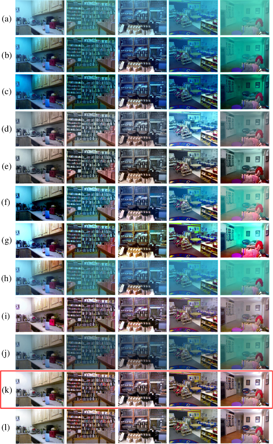 Figure 4 for Domain Adaptive Adversarial Learning Based on Physics Model Feedback for Underwater Image Enhancement