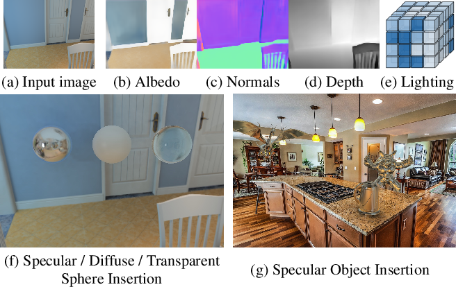 Figure 1 for Learning Indoor Inverse Rendering with 3D Spatially-Varying Lighting