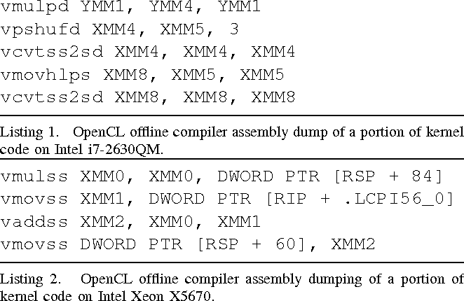 Figure 2 from Cross-Platform OpenCL Code and Performance Portability