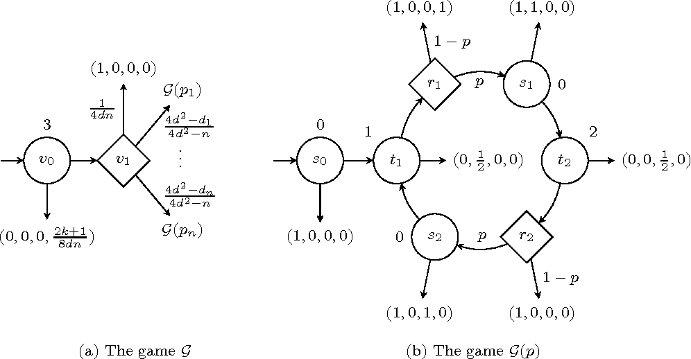 stochastic multiplayer games ummels michael
