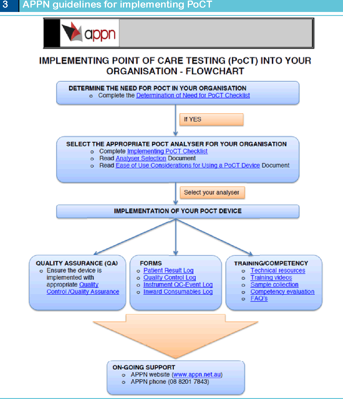 PDF] Virtual Support of a Point of Care Testing Network