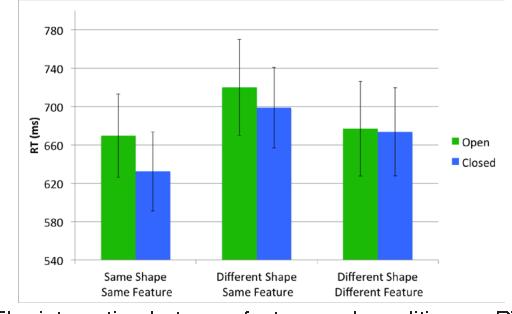 figure 3 from closed shapes new perceptual categories semantic
