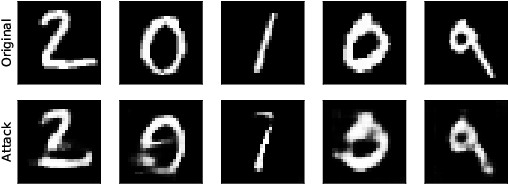 Figure 1 for The Robust Manifold Defense: Adversarial Training using Generative Models