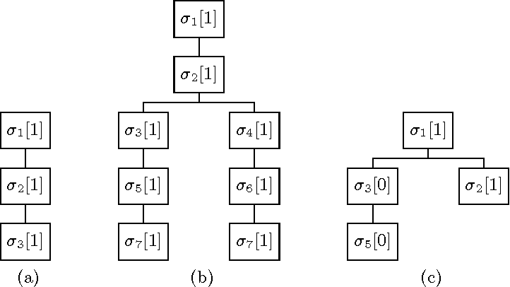 Figure 1 for Analysis of Dialogical Argumentation via Finite State Machines