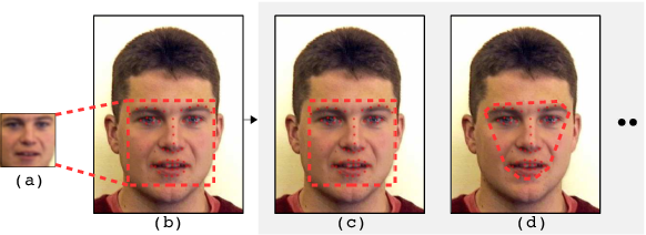 Figure 4 for Exposing DeepFake Videos By Detecting Face Warping Artifacts