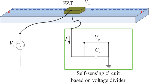 Energy Aware Pipeline Monitoring System Using Piezoelectric Sensor