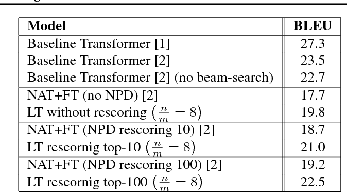 Figure 2 for Fast Decoding in Sequence Models using Discrete Latent Variables