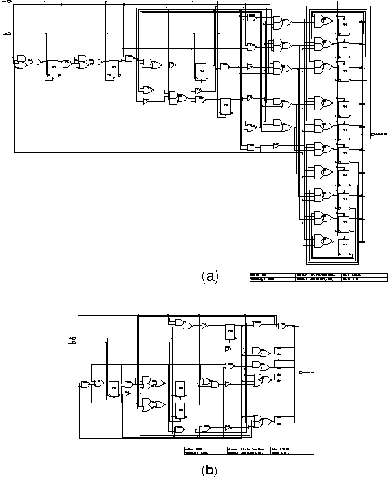 Figure 9: The schematic of the synthesized LED Dp: (a) by the Design Analyzer, (b) by VReg and the Design Analyzer.
