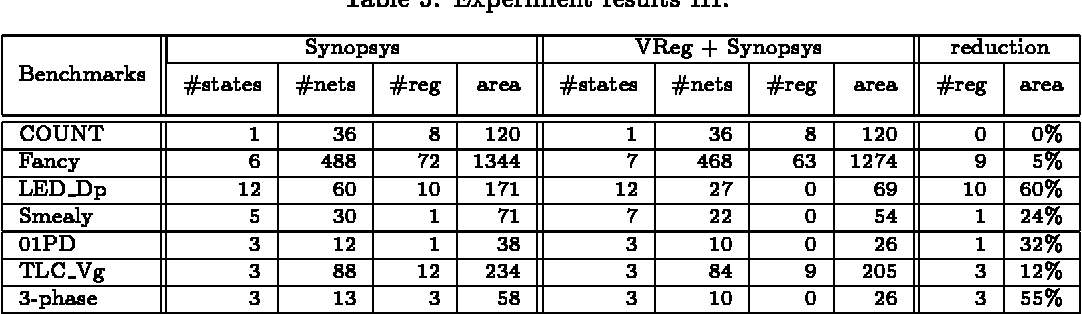 Table 3: Experiment results III.