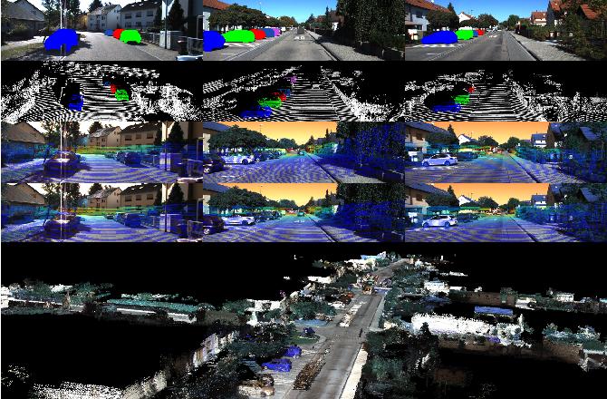Figure 1 for CFNet: LiDAR-Camera Registration Using Calibration Flow Network