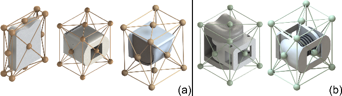 Figure 3 for An End-to-End Differentiable Framework for Contact-Aware Robot Design