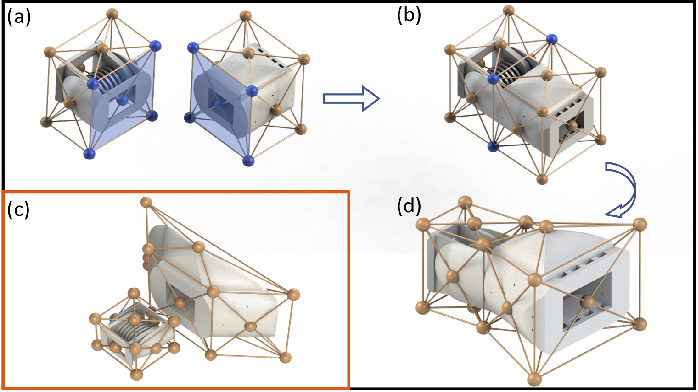 Figure 4 for An End-to-End Differentiable Framework for Contact-Aware Robot Design