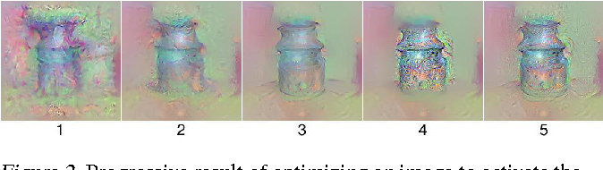 Figure 2 for Multifaceted Feature Visualization: Uncovering the Different Types of Features Learned By Each Neuron in Deep Neural Networks