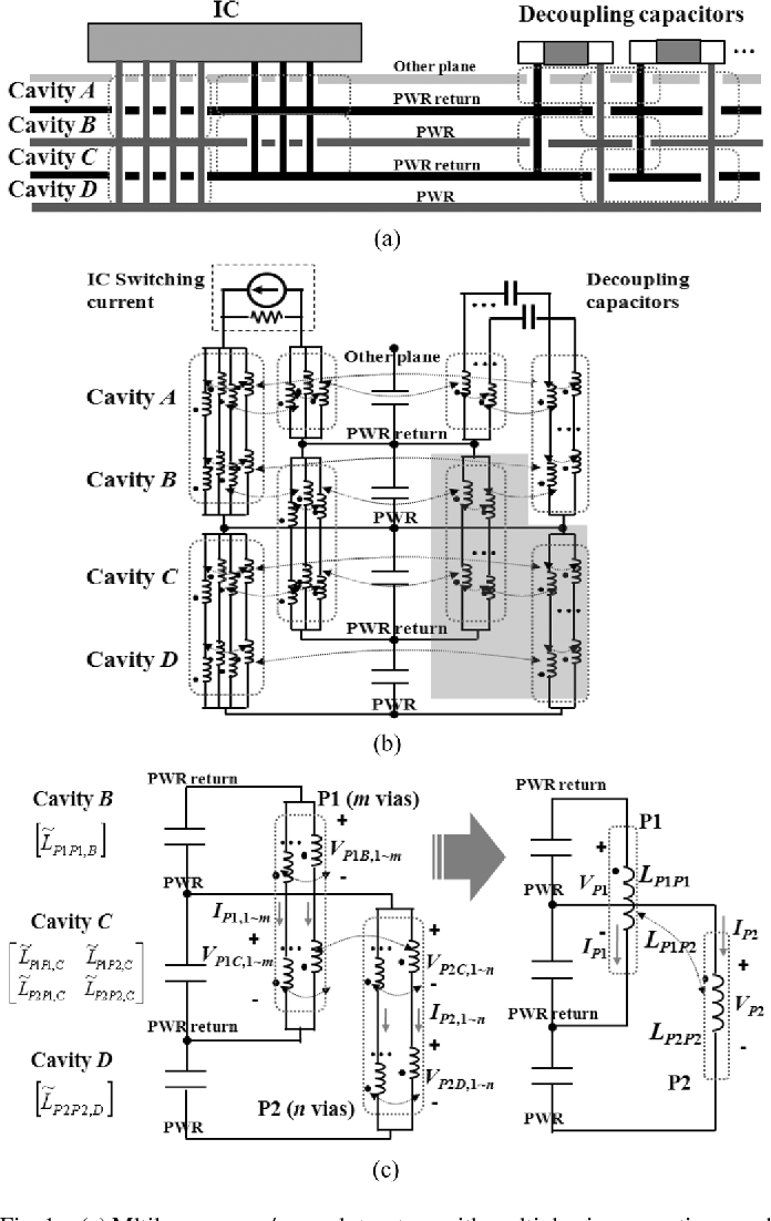 equivalent circuit model for power bus design in multi layer pcbs Flex Circuit Board LED Circuit Design equivalent circuit model for power bus design in multi layer pcbs with via arrays semantic scholar