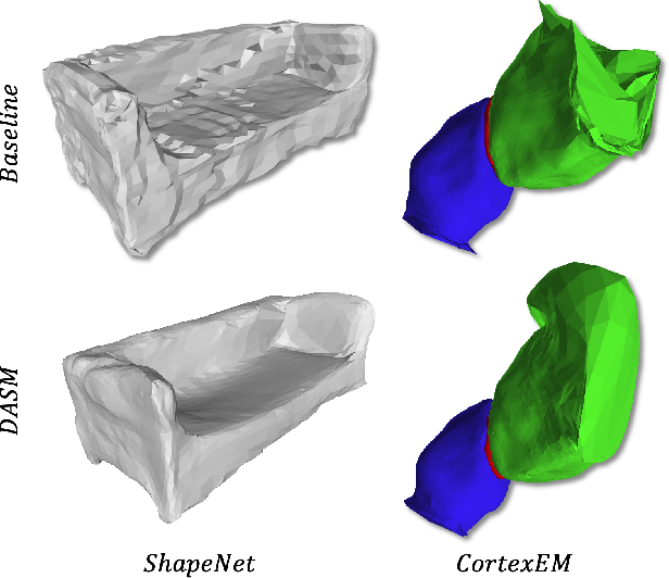 Figure 1 for Deep Active Surface Models