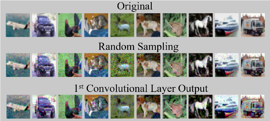 Figure 2 for Adversarial Examples for Unsupervised Machine Learning Models