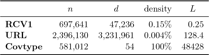 Figure 2 for Improved asynchronous parallel optimization analysis for stochastic incremental methods