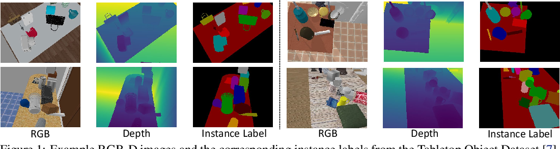 Figure 1 for Learning RGB-D Feature Embeddings for Unseen Object Instance Segmentation