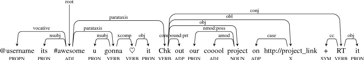 Figure 3 for Parsing Tweets into Universal Dependencies