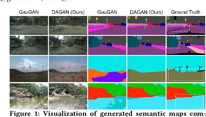 Figure 1 for Dual Attention GANs for Semantic Image Synthesis