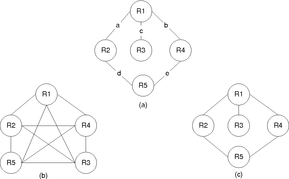 Figure 4 for Reinforcing Reachable Routes