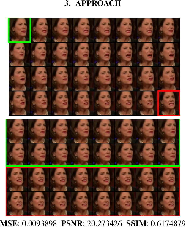 Figure 1 for LIFI: Towards Linguistically Informed Frame Interpolation