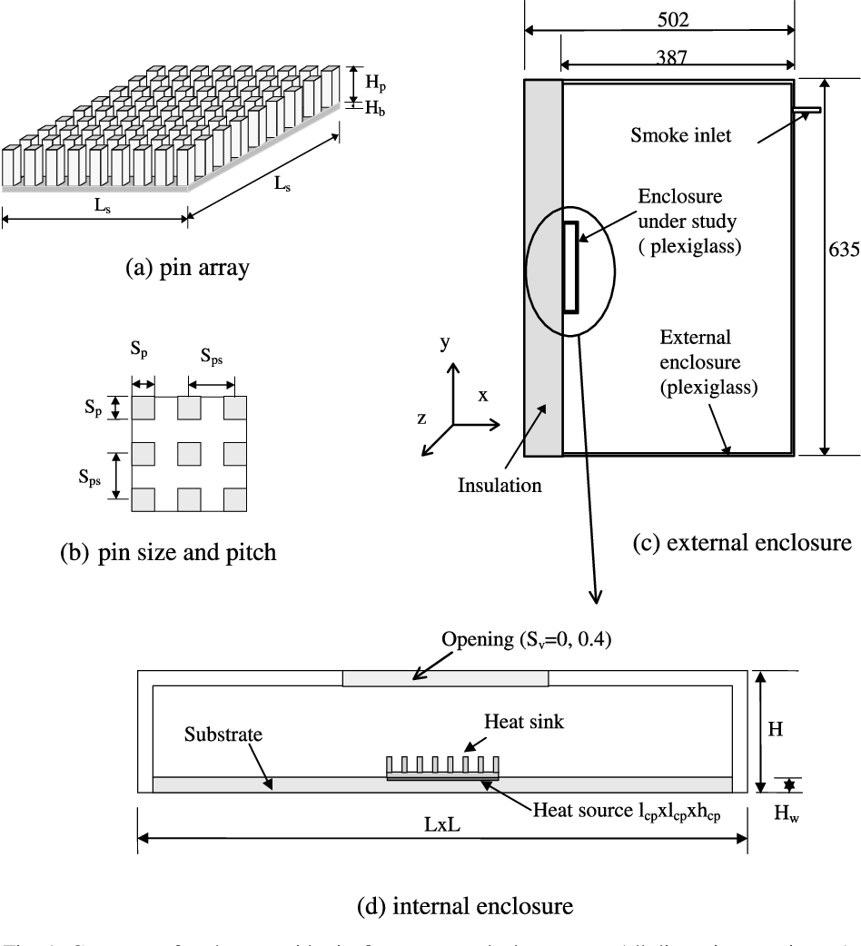 Heat transfer enhancement from enclosed discrete components using