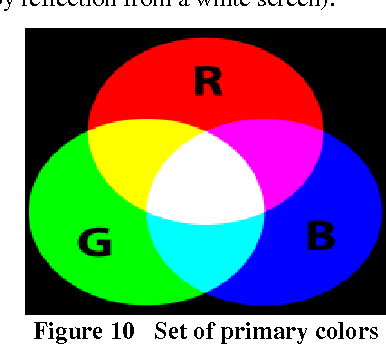 Figure 10 Set of primary colors