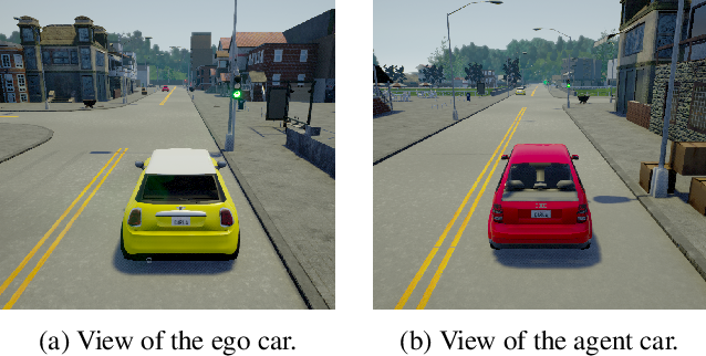 Figure 4 for Online Risk-Bounded Motion Planning for Autonomous Vehicles in Dynamic Environments