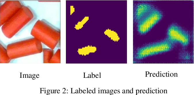 Figure 3 for Combining RGB and Points to Predict Grasping Region for Robotic Bin-Picking