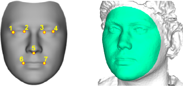 Figure 2 for Evaluation of Dense 3D Reconstruction from 2D Face Images in the Wild