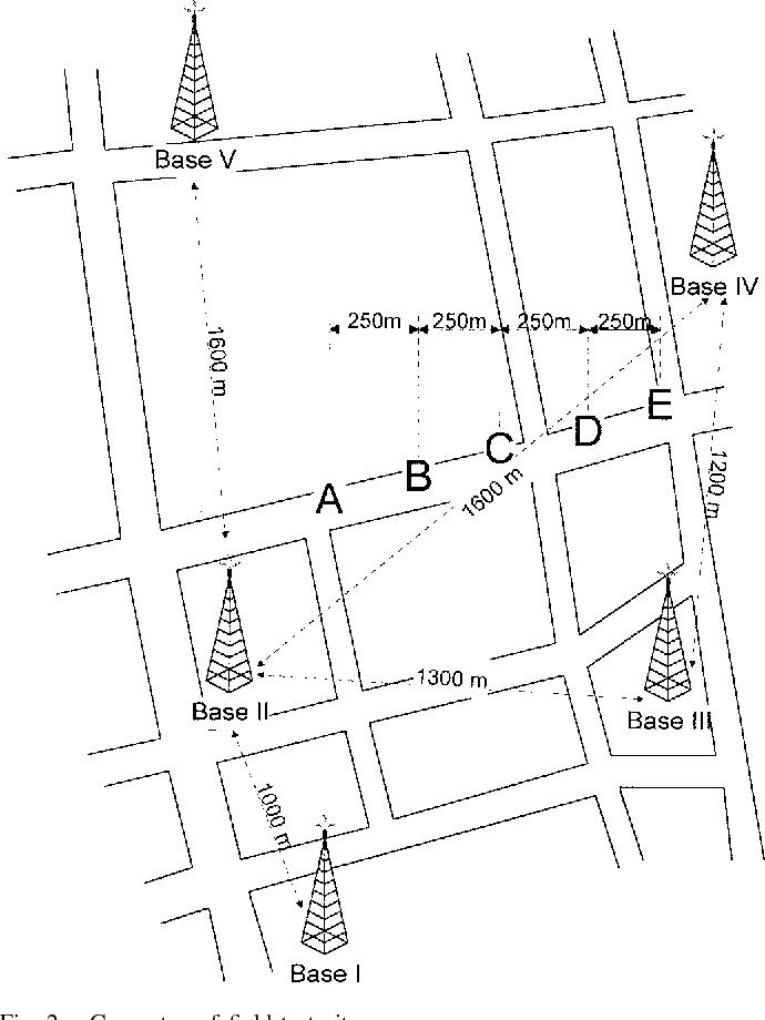 schematic symbol base