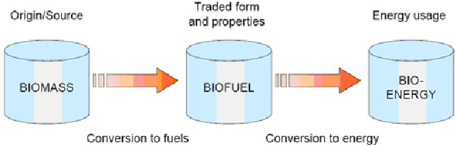 PDF] Fast pyrolysis of biomass for bio-oils - Semantic Scholar