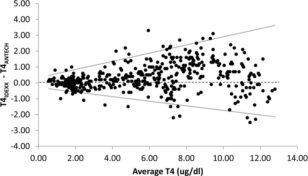 Figure 1 From Efficacy Of Lowdose 2 Millicurie Versus Standard