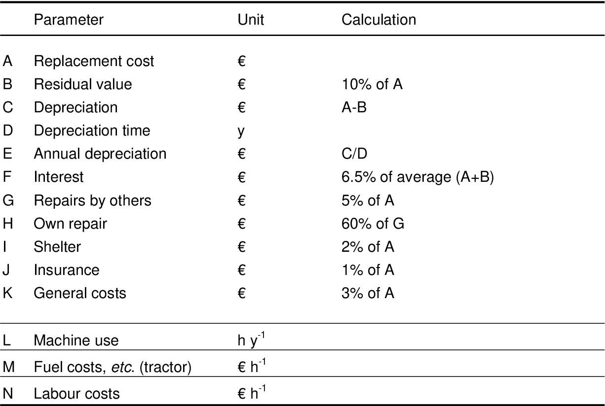 PDF] Manure application and ammonia volatilization