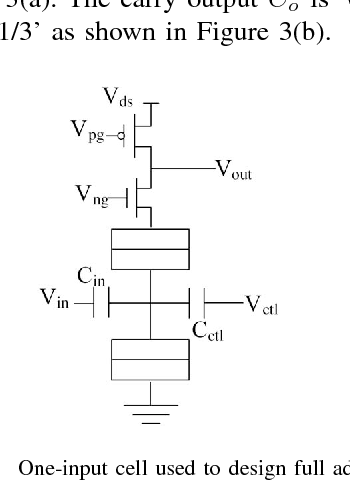 Full adder designed with MOSFET and single-electron