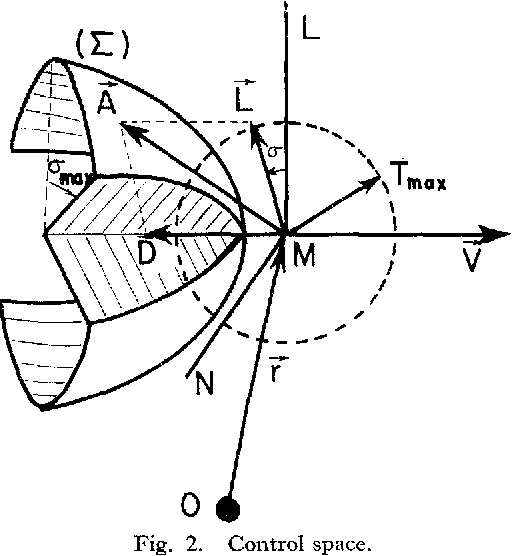 Rocket Satellite Diagram