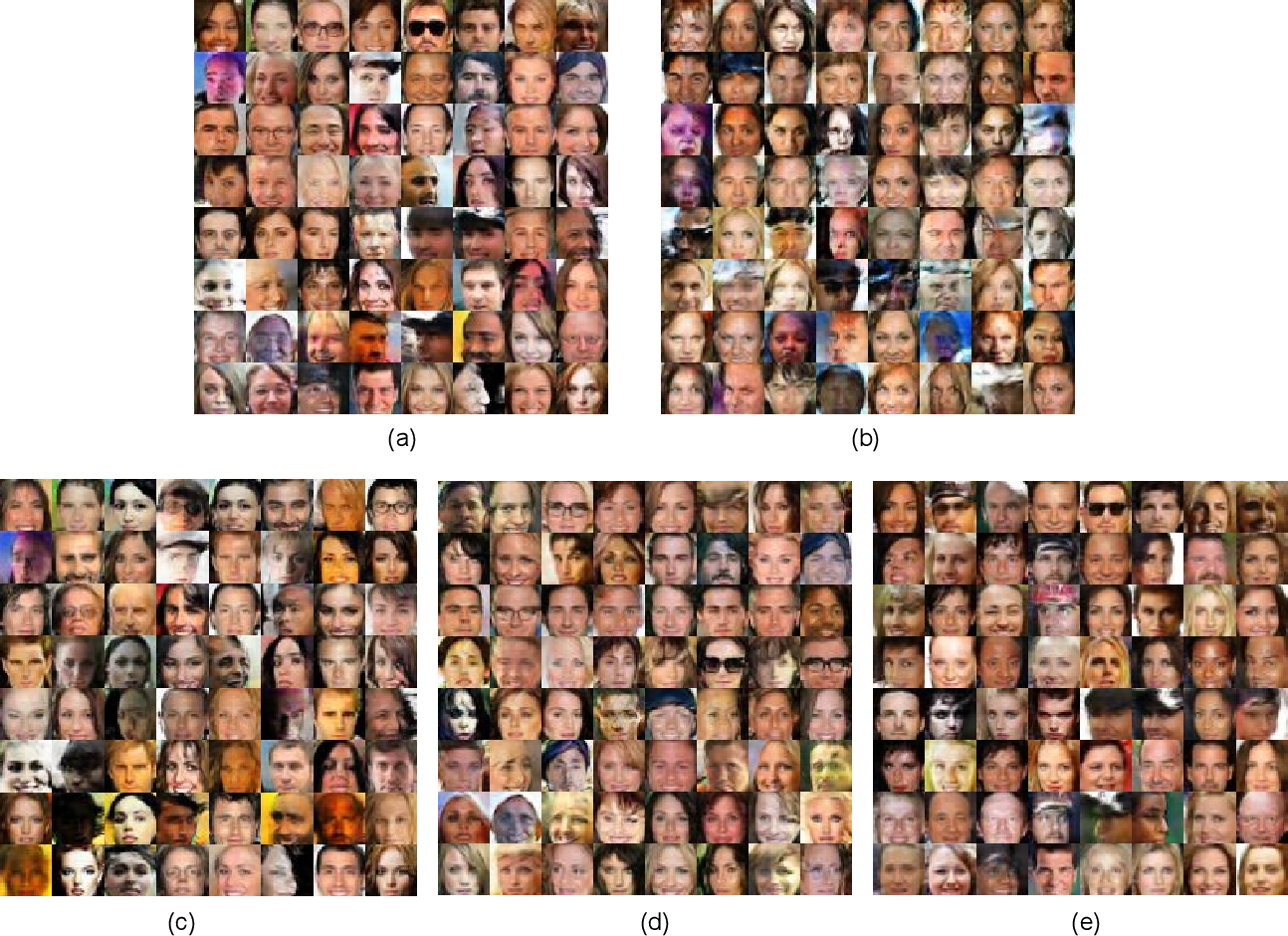 Figure 4 for Generalization and Equilibrium in Generative Adversarial Nets (GANs)