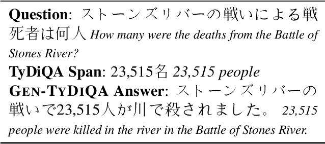 Figure 2 for Cross-Lingual GenQA: A Language-Agnostic Generative Question Answering Approach for Open-Domain Question Answering
