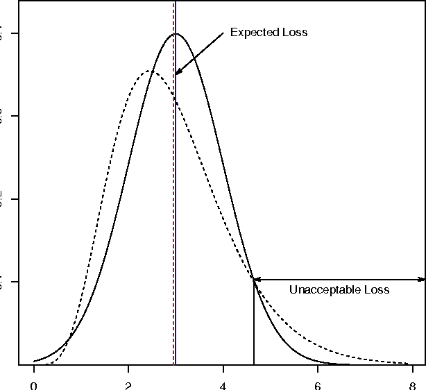 Figure 3 for Learning Densities Conditional on Many Interacting Features